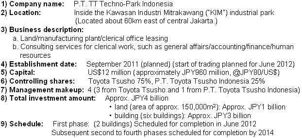 Techno Park Business Corporation To Be Established In